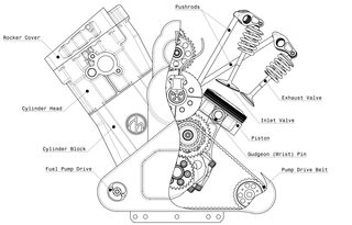 Fig 7 - E front cross section